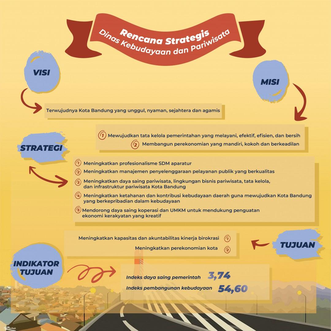 Rencana Strategis Dinas Kebudayaan dan Pariwisata Kota Bandung 2018-2023